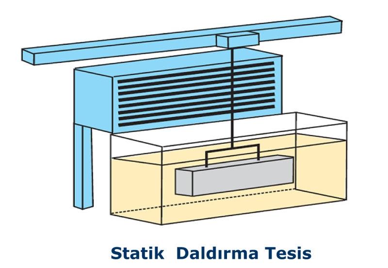 statik-daldirma-tesis